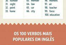 Dicas de Inglês