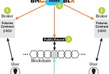 Brave New Coin Bitcoin Liquid Index - BNC.BLX / Securing the BNC-BLX on the Blockchain BLX logos and related images