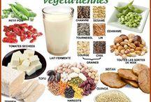 légumes proteinés