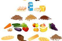 Diet / Diet