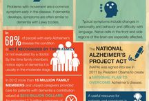 Facts and Figures About Dementia