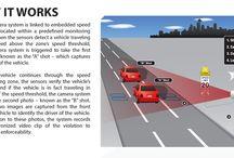 Speed Safety Cameras