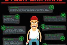 Hakerzy ?! / Kim są hakerzy? Co ciekawego na ich temat można znaleźć w sieci www? Ta tablica jest zbiorem ciekawych pinów znalezionych w sieci :-)