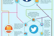 Redes Sociales Profesores