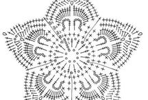Heklediagram