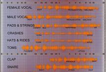 Mixing music
