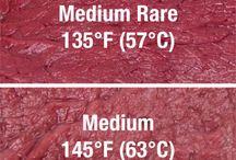 Meet Temperature Guide