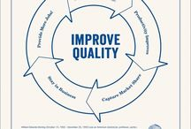 All about Deming / We Credit The Deming Quality Management Philosophy To Our Longevity.  NYLB Since 1878