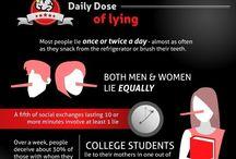 Interessante fakta