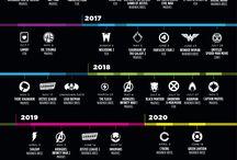 Movie lists
