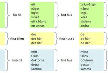 Ruotsi kielioppia