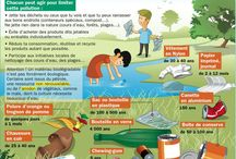 Environnement / recyclage