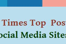 Social Medial Marketing