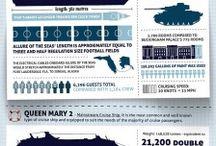 Infographics / Travel Infographics  #travel #infographics #statistics