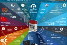 Vaping infographics