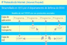 Tecnologías Libres / Tecnologías libres - Desarrollo Web