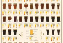 beer style and glass list