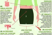 Infographic sugar / Infographic sugar