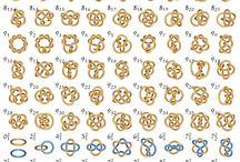 tulin Düğümler