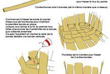 Créa ion papier tressé