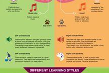 Learning / by Jose Luis De Abreu