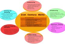 21st Century Learning
