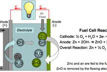Energy - Fuel Cell