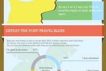 Travelhospitality