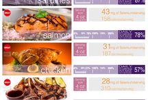 Selenium Rich Foods for a Healthy Thyroid