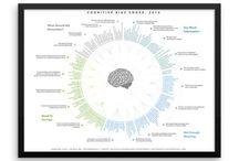 Framed Cognitive Bias poster
