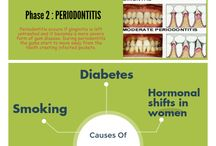 Gum Disease / The people who use medications that reduce the flow of saliva has more chances to suffer from gum disease.