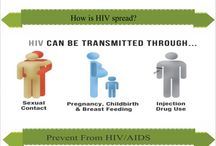 HIV/AIDS Infographics