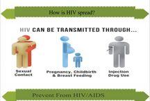 HIV/AIDS Infographics