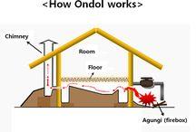 ONDOL - THE WARM FLOOR