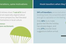 Tell them where to go / Interesting insights about travel and what makes people want to go places.