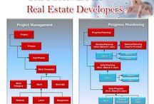 CRM Software for #Real_Estate_Developers