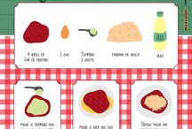 Aprendendo A Cozinhar Receitinhas