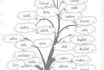 I sesi ağacı
