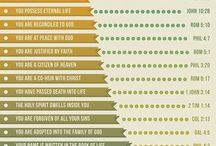 passages biblicas
