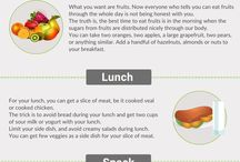 Lose weight Fast Plan