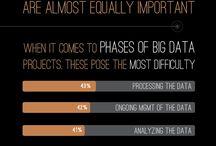 Big data- business intelligence