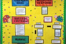 PBEL / classroom behaviours