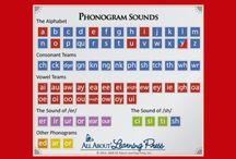 phonograms