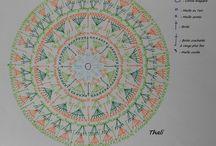 Virkat Mandala