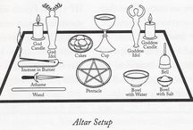 Witchcaft/Wicca