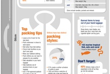 Travel Infographics / A few of our favourite infographics relating to travel!