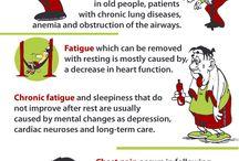Cardiology... ♡