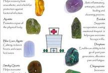 Crystal healing posters. / Google.com.au