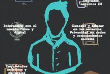 e-docente / Todo o relacionado coa figura profesional de quen se dedica á docencia dixital.