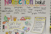 Anchor Charts / by Maria Hensley